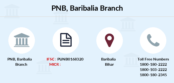 Punjab-national-bank Baribalia branch