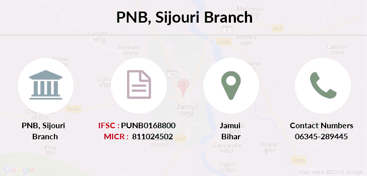 Punjab-national-bank Sijouri branch