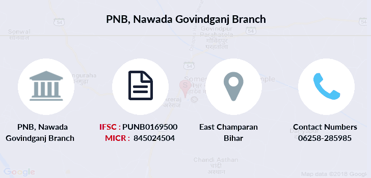 Punjab-national-bank Nawada-govindganj branch