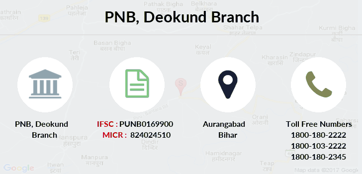 Punjab-national-bank Deokund branch