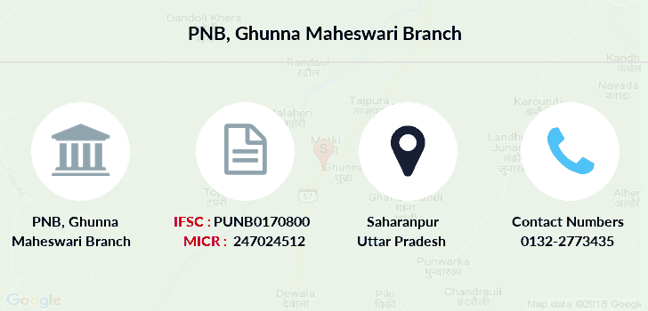 Punjab-national-bank Ghunna-maheswari branch