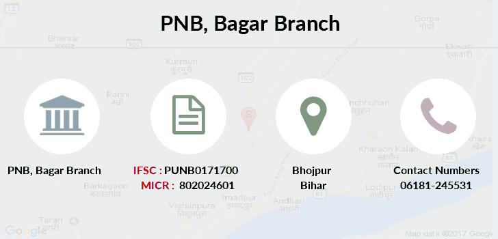 Punjab-national-bank Bagar branch