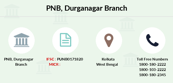 Punjab-national-bank Durganagar branch