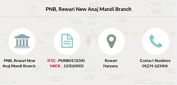 Punjab-national-bank Rewari-new-anaj-mandi branch