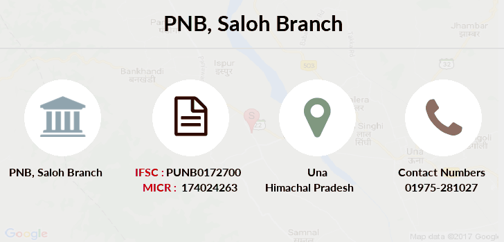 Punjab-national-bank Saloh branch