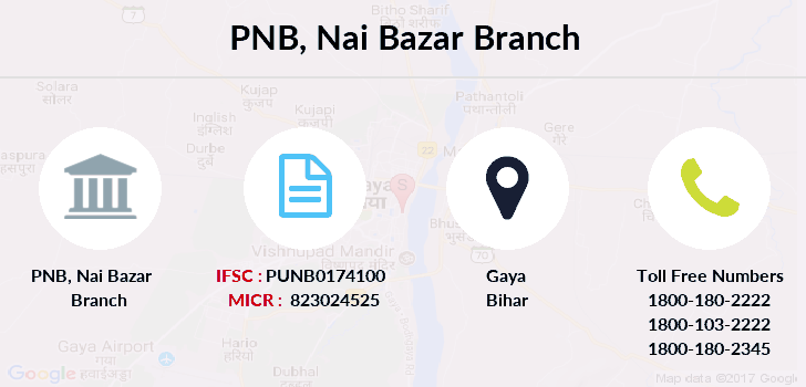 Punjab-national-bank Nai-bazar branch