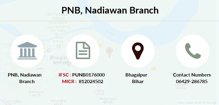 Punjab-national-bank Nadiawan branch