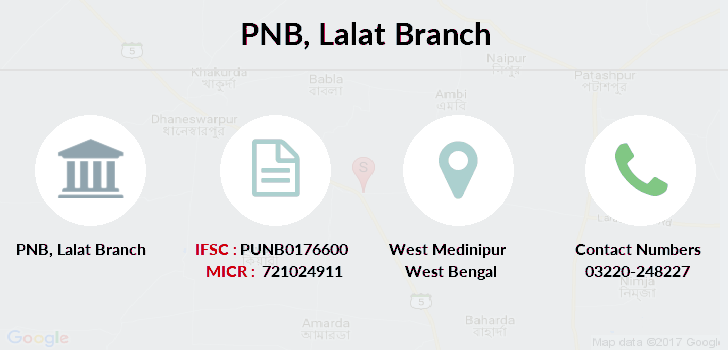 Punjab-national-bank Lalat branch