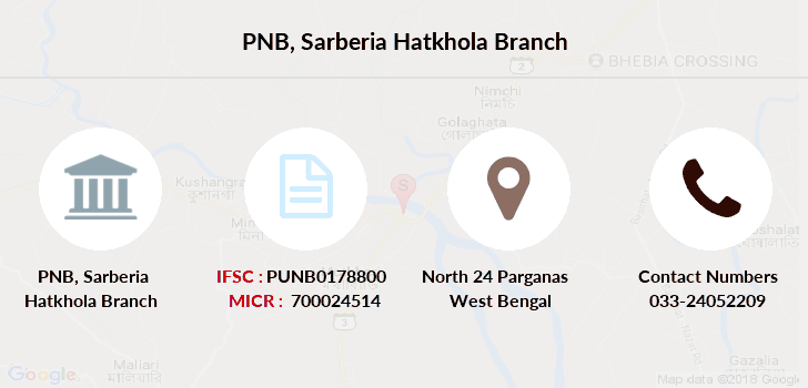 Punjab-national-bank Sarberia-hatkhola branch