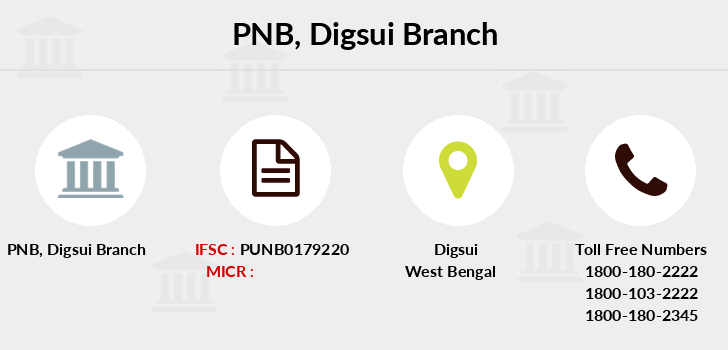Punjab-national-bank Digsui branch