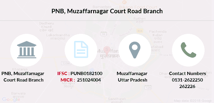 Punjab-national-bank Muzaffarnagar-court-road branch