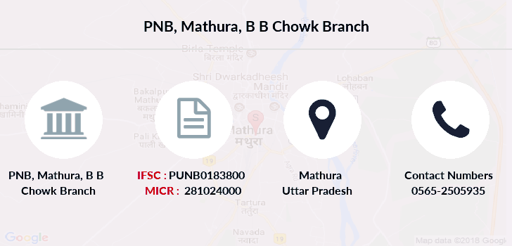 Punjab-national-bank Mathura-b-b-chowk branch