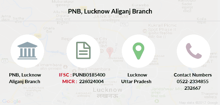 Punjab-national-bank Lucknow-aliganj branch