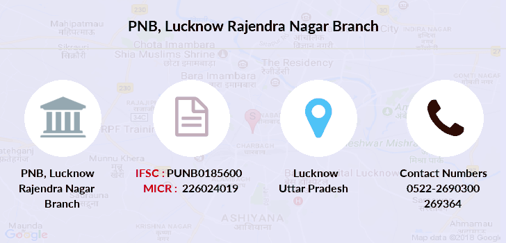Punjab-national-bank Lucknow-rajendra-nagar branch