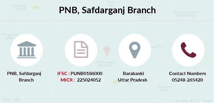 Punjab-national-bank Safdarganj branch