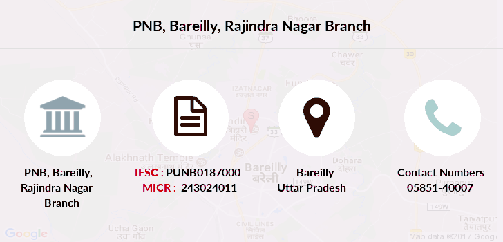 Punjab-national-bank Bareilly-rajindra-nagar branch