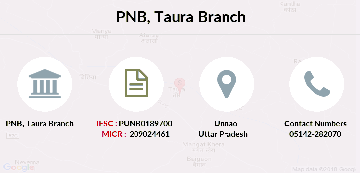 Punjab-national-bank Taura branch