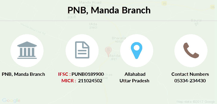 Punjab-national-bank Manda branch