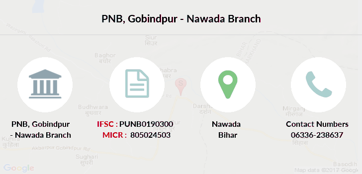Punjab-national-bank Gobindpur-nawada branch
