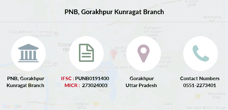 Punjab-national-bank Gorakhpur-kunragat branch