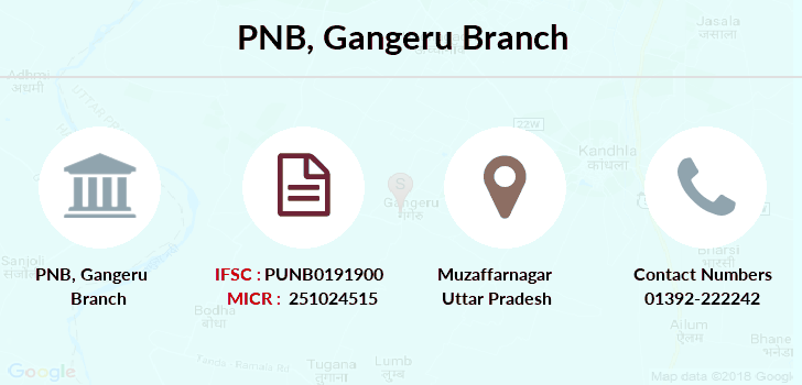 Punjab-national-bank Gangeru branch