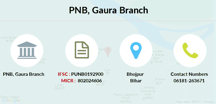 Punjab-national-bank Gaura branch