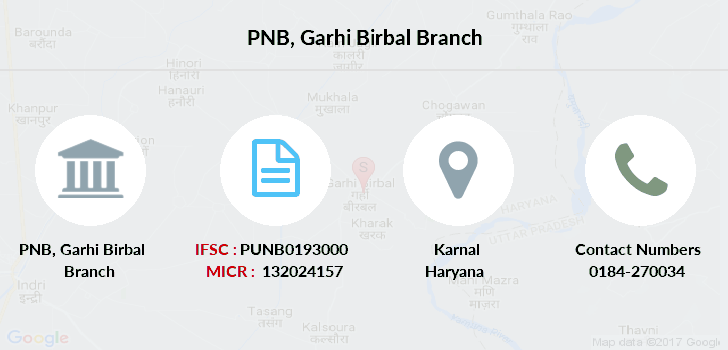 Punjab-national-bank Garhi-birbal branch