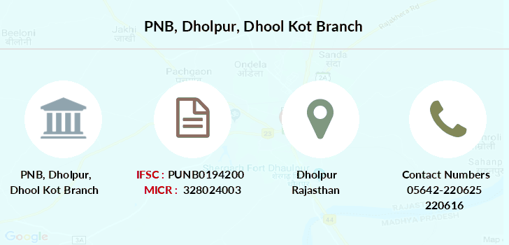 Punjab-national-bank Dholpur-dhool-kot branch