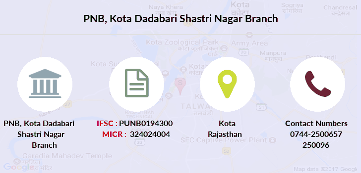 Punjab-national-bank Kota-dadabari-shastri-nagar branch