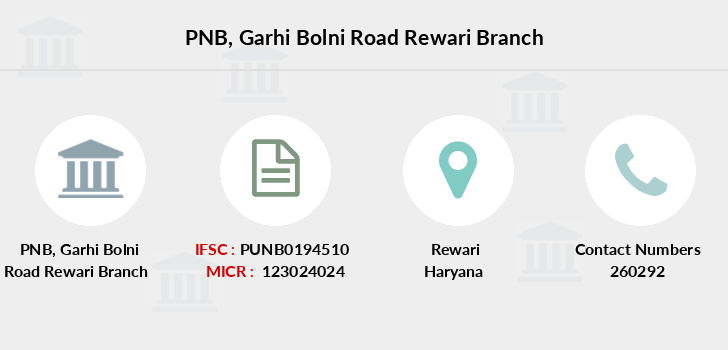 Punjab-national-bank Garhi-bolni-road-rewari branch