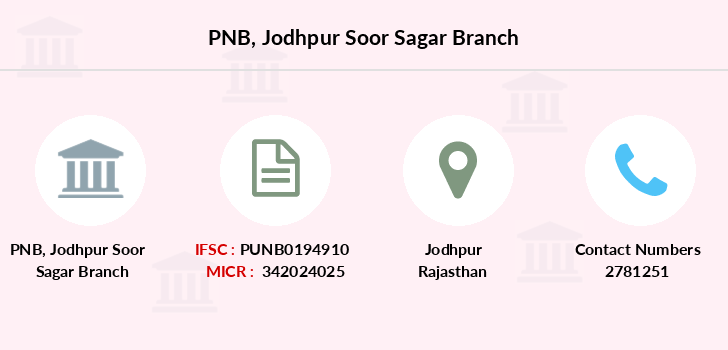 Punjab-national-bank Jodhpur-soor-sagar branch