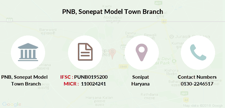 Punjab-national-bank Sonepat-model-town branch