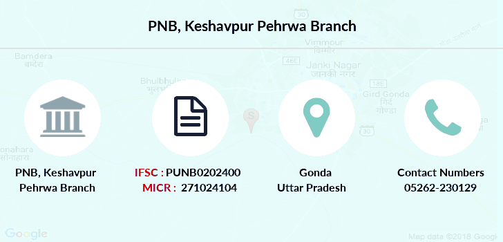 Punjab-national-bank Keshavpur-pehrwa branch