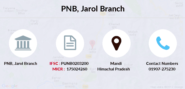 Punjab-national-bank Jarol branch