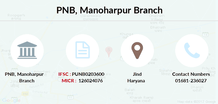 Punjab-national-bank Manoharpur branch