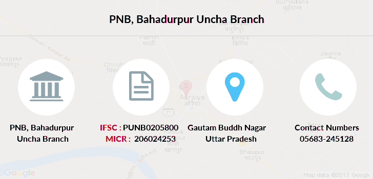 Punjab-national-bank Bahadurpur-uncha branch