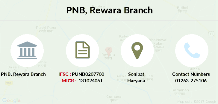 Punjab-national-bank Rewara branch