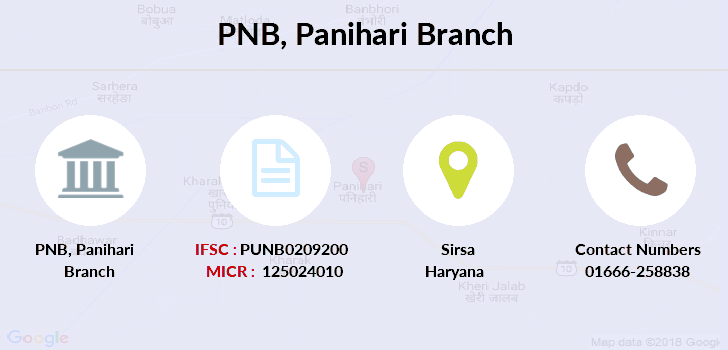 Punjab-national-bank Panihari branch