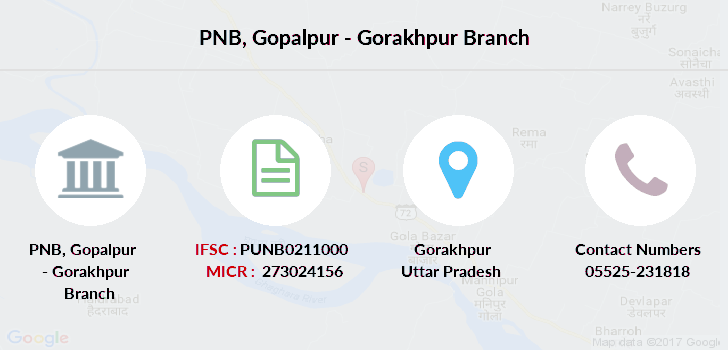 Punjab-national-bank Gopalpur-gorakhpur branch