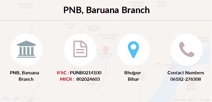 Punjab-national-bank Baruana branch