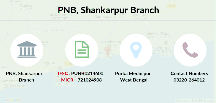 Punjab-national-bank Shankarpur branch