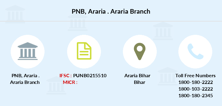 Punjab-national-bank Araria-araria branch