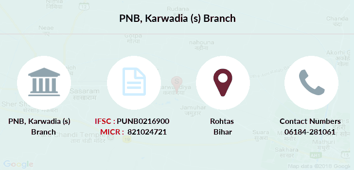 Punjab-national-bank Karwadia-s branch