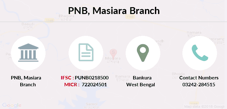 Punjab-national-bank Masiara branch