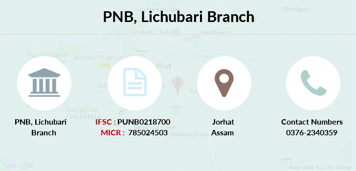 Punjab-national-bank Lichubari branch
