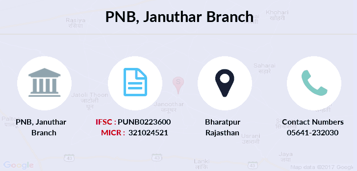 Punjab-national-bank Januthar branch