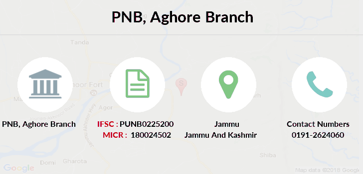 Punjab-national-bank Aghore branch