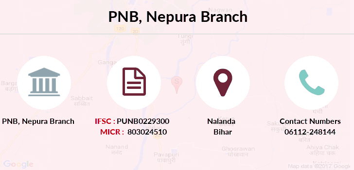 Punjab-national-bank Nepura branch