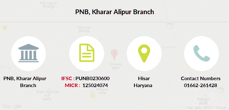 Punjab-national-bank Kharar-alipur branch