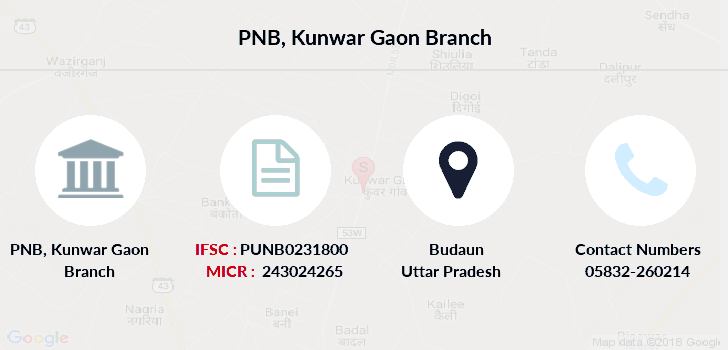 Punjab-national-bank Kunwar-gaon branch